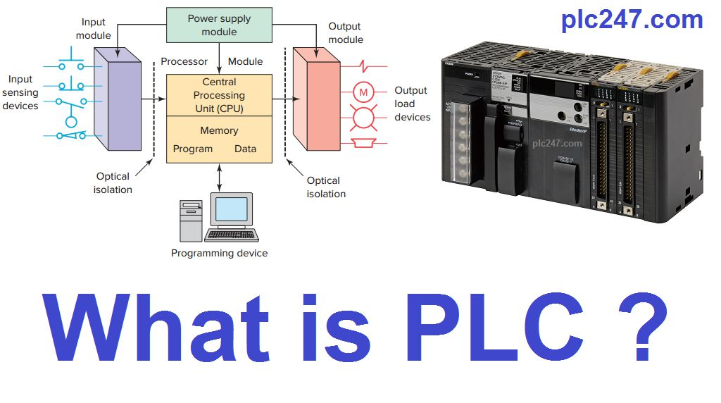 what-is-plc
